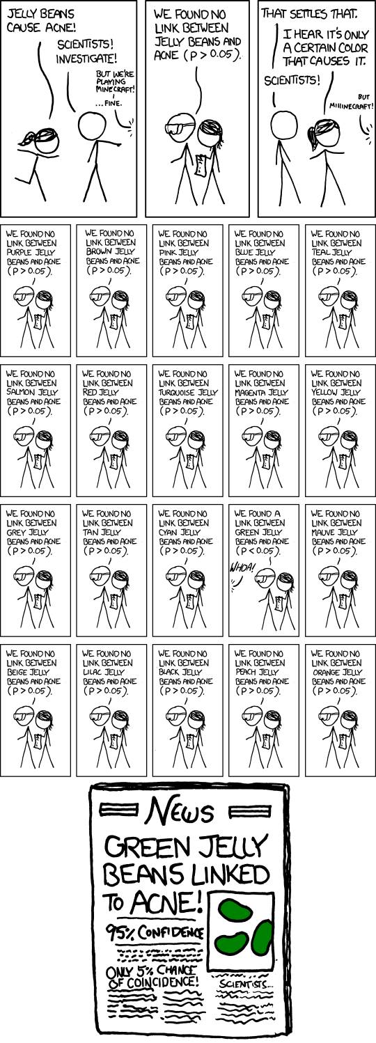 """Significant,"" courtesy of XKCD.com"